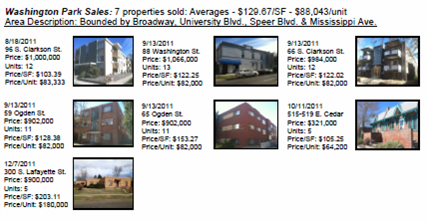 Denver - Washington Park Apartment Buildings SOLD!