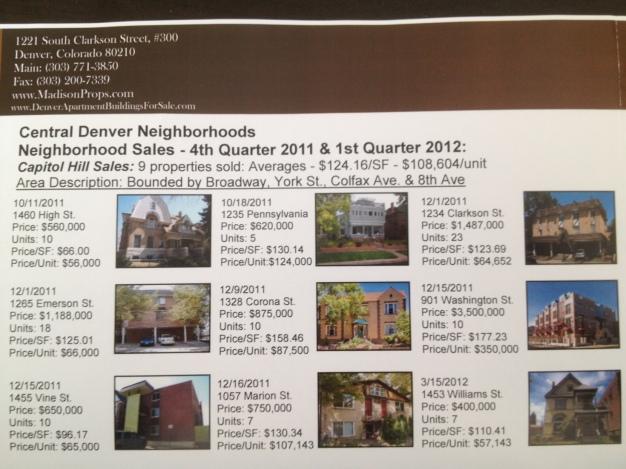 Capitol Hill Apartment Building Sales 2Q2012