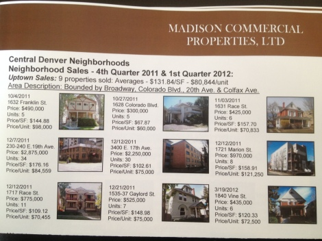 Uptown Apartment Building Sales 2Q2012
