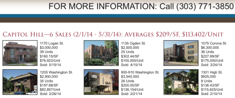 Capitol Hill (Denver) Apartment Sales 2Q2014