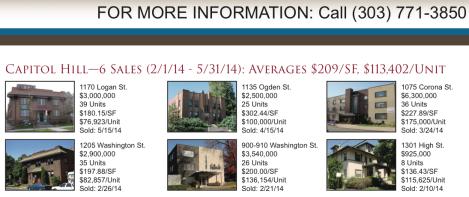 Capitol Hill (Denver) Apartment Sales 2Q2014