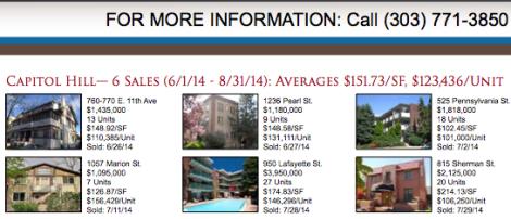 Capitol Hill: Denver Apartment Market Report 2014Q3