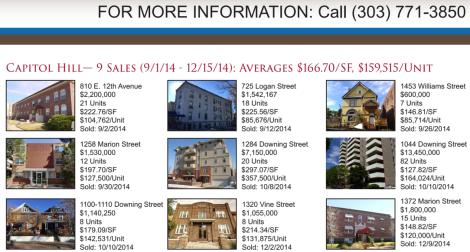 Denver: Capitol Hil Apartment Sales Newsletter 2014Q4