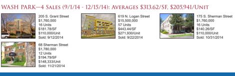 Wash Park: Denver Apartment Building Sales Newsletter 2014Q4