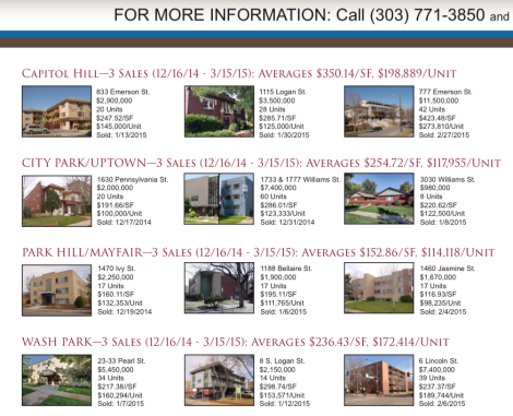 Central Denver Neighborhood Multifamily Sales (2015Q1 Report)